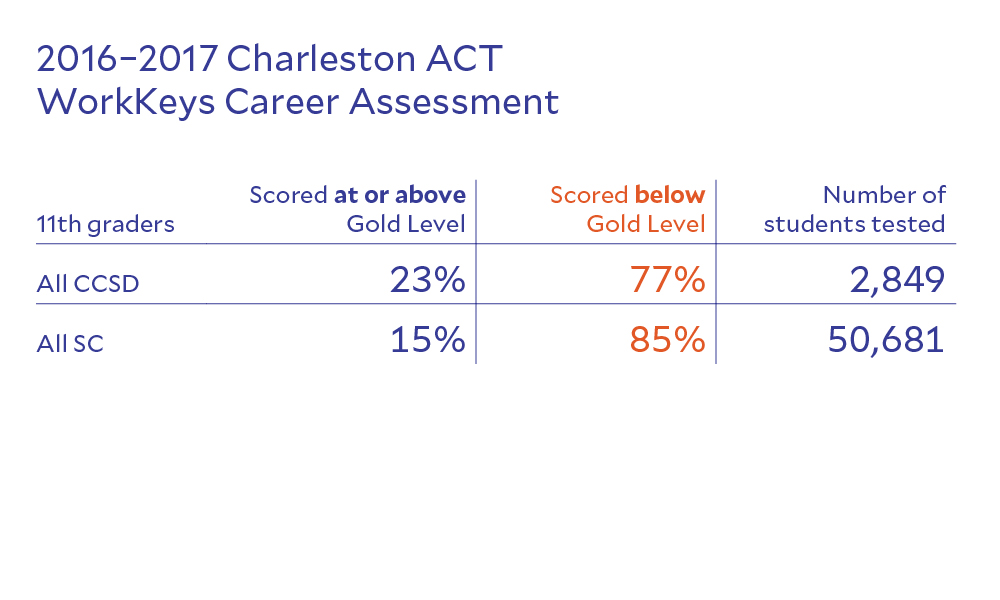 RISE-CCSD-ACT-Results-FB-web5.jpg