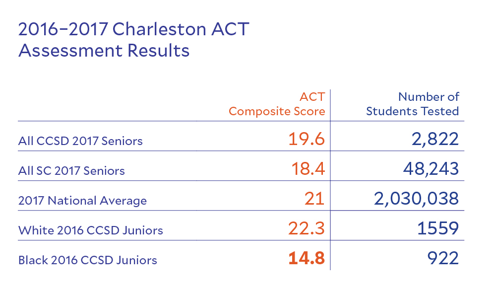 RISE-CCSD-ACT-Results-FB-web6.jpg