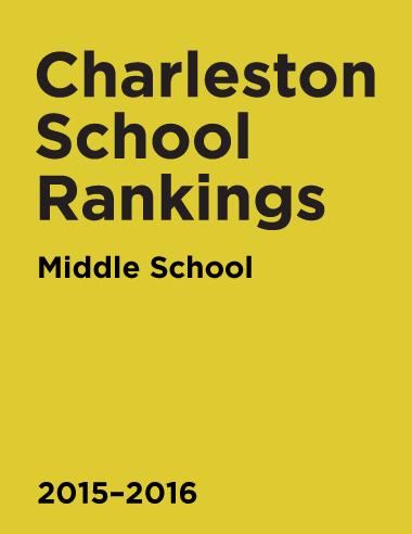 MS-SchoolRanking-2015_16.png