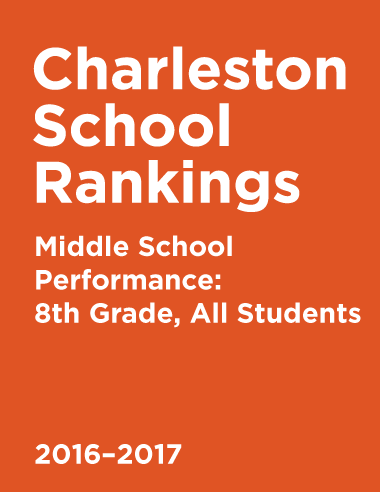MS-All-SchoolRanking-2016_17.png