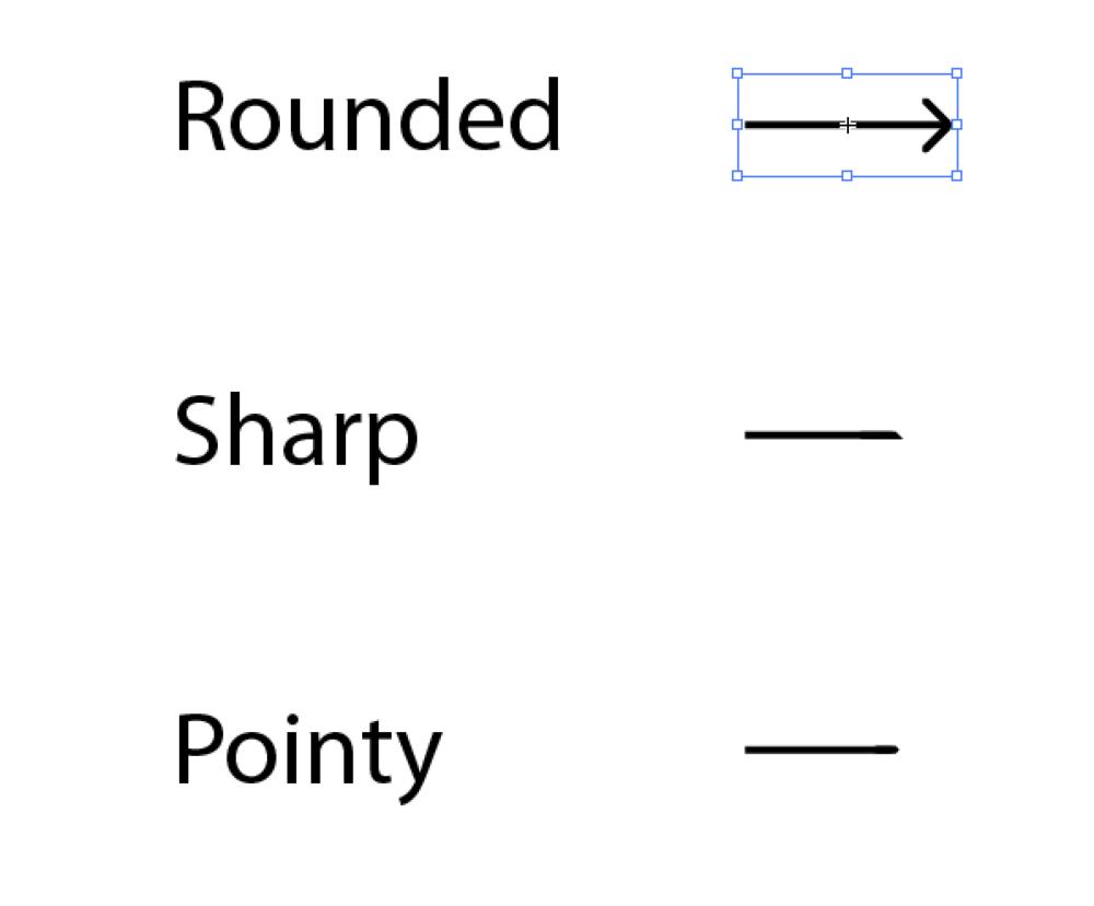 How To Create Custom Arrowheads In Illustrator Podcast Designer