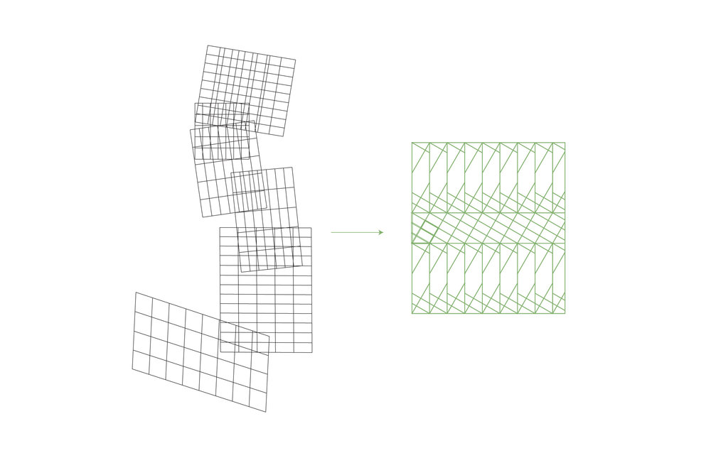 Overlay of Grids influences new organizational scheme