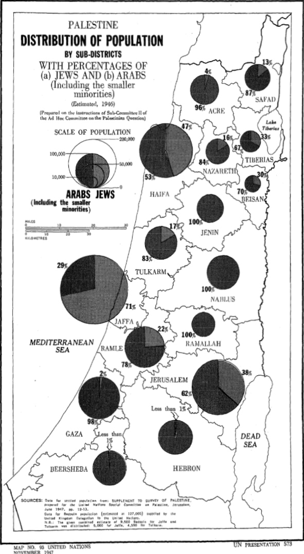 Palestine_Distribution_of_Population_1947_UN_map_no_93(b).jpeg