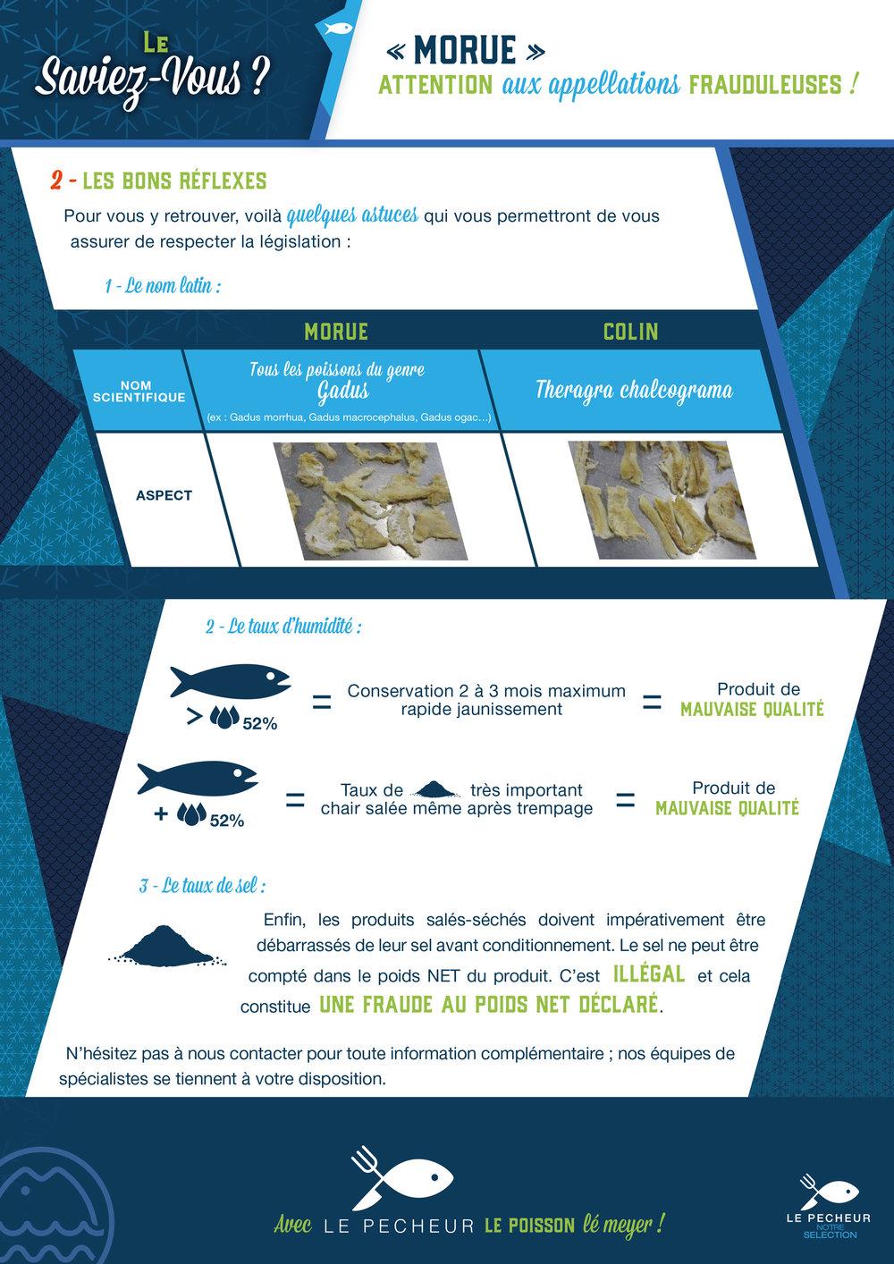 Le-pecheur-morue-sales-arguments-V8-WEBp2.jpg
