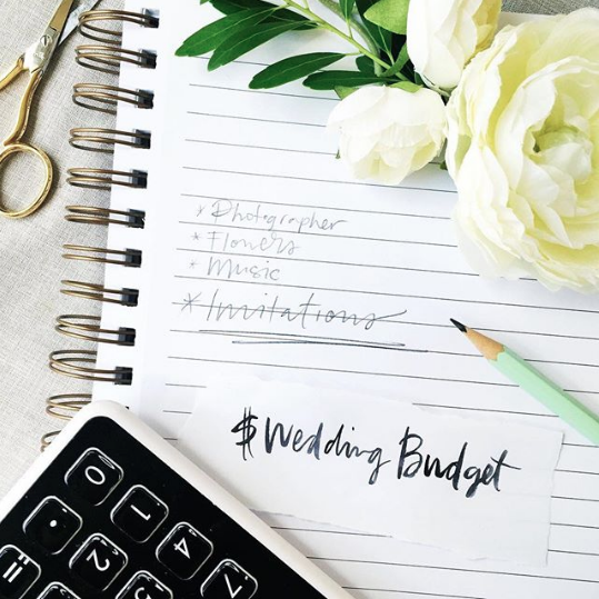 Coming up with your wedding budget.