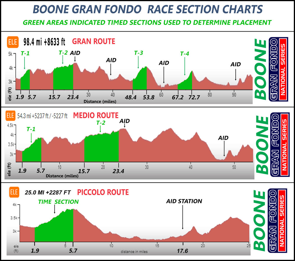 Boone+Elevations+ALL+2019.jpg