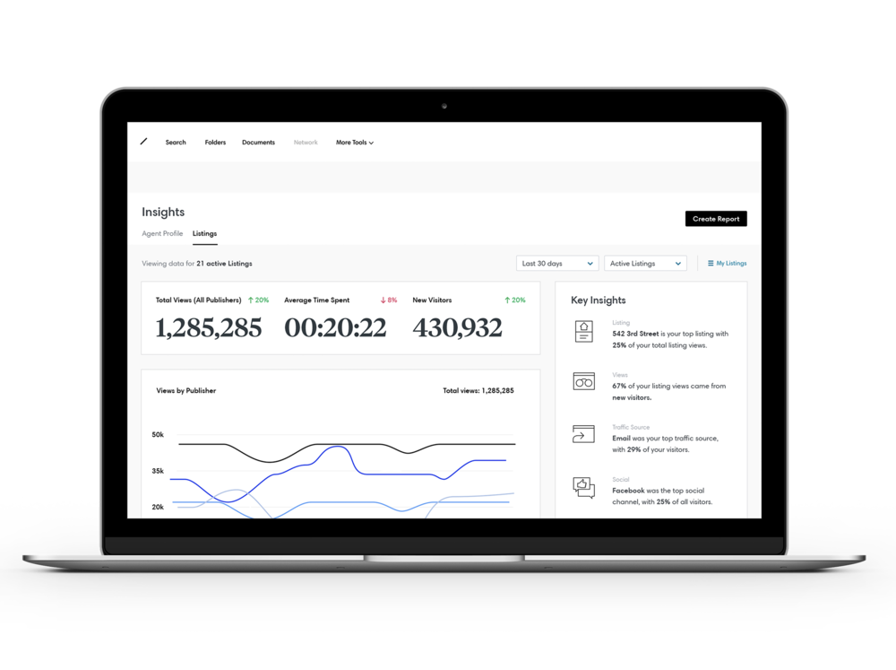 4. Insights - What analytics will my agent use to market and track my property?We can now track the performance of your sale! Insights empowers us to take a data-driven approach to selling your home. Real-Time data allows us to track your sale's metrics useful for lead-generating opportunities.