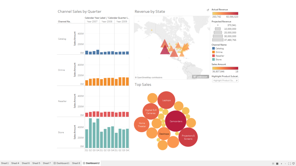 Power BI vs  Tableau: 8 Differences You Should Know to Make the Most