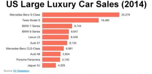 2014 Car Sales.JPG
