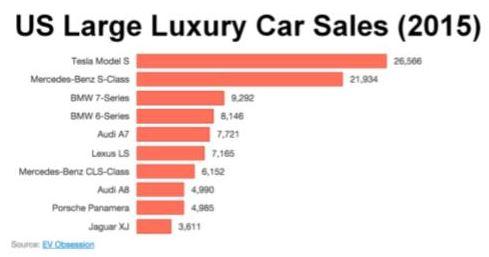 2015 Car Sales.JPG