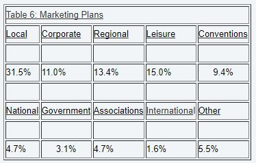marketing plans.JPG