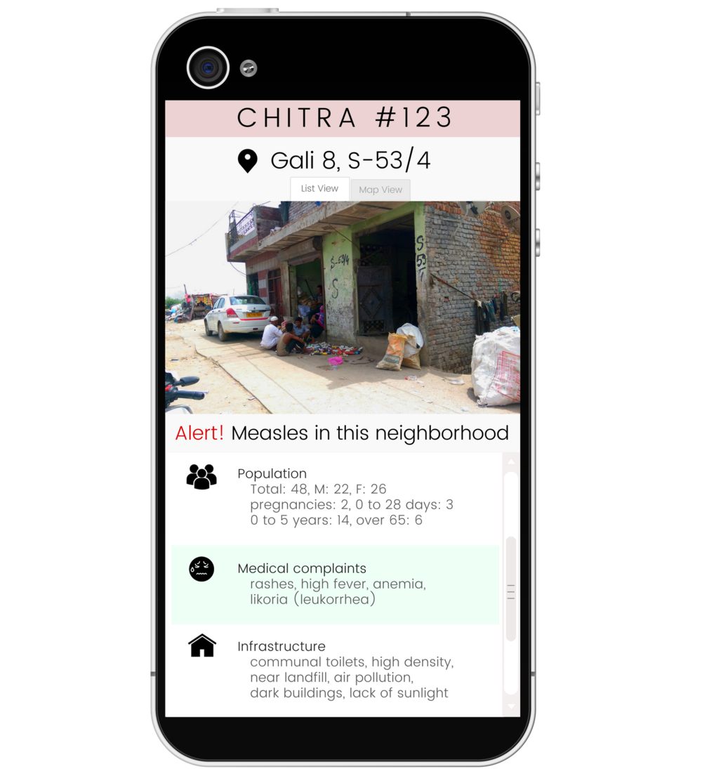 Chitra: Visualizing Community health data for contextualized healthcare provision