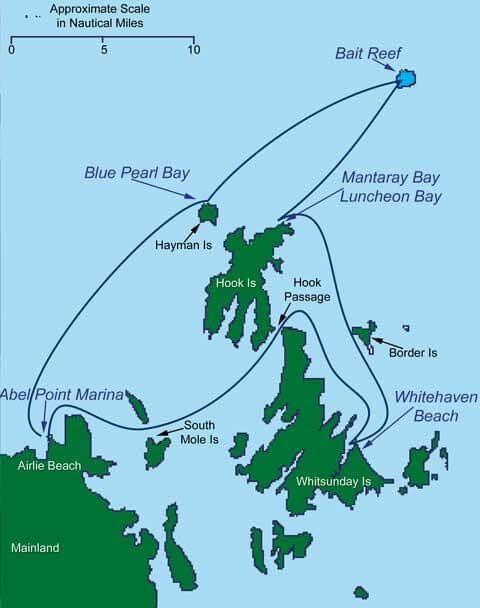 Kiana route