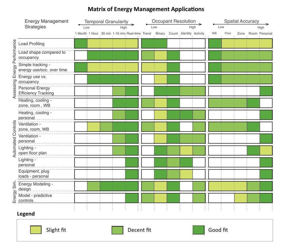 Occupancy-EnergyManagement1.jpg