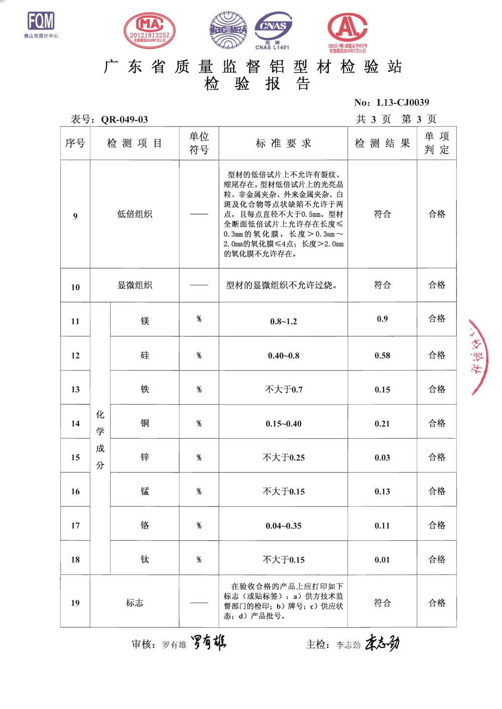 test report for aluminum materials-3.jpg