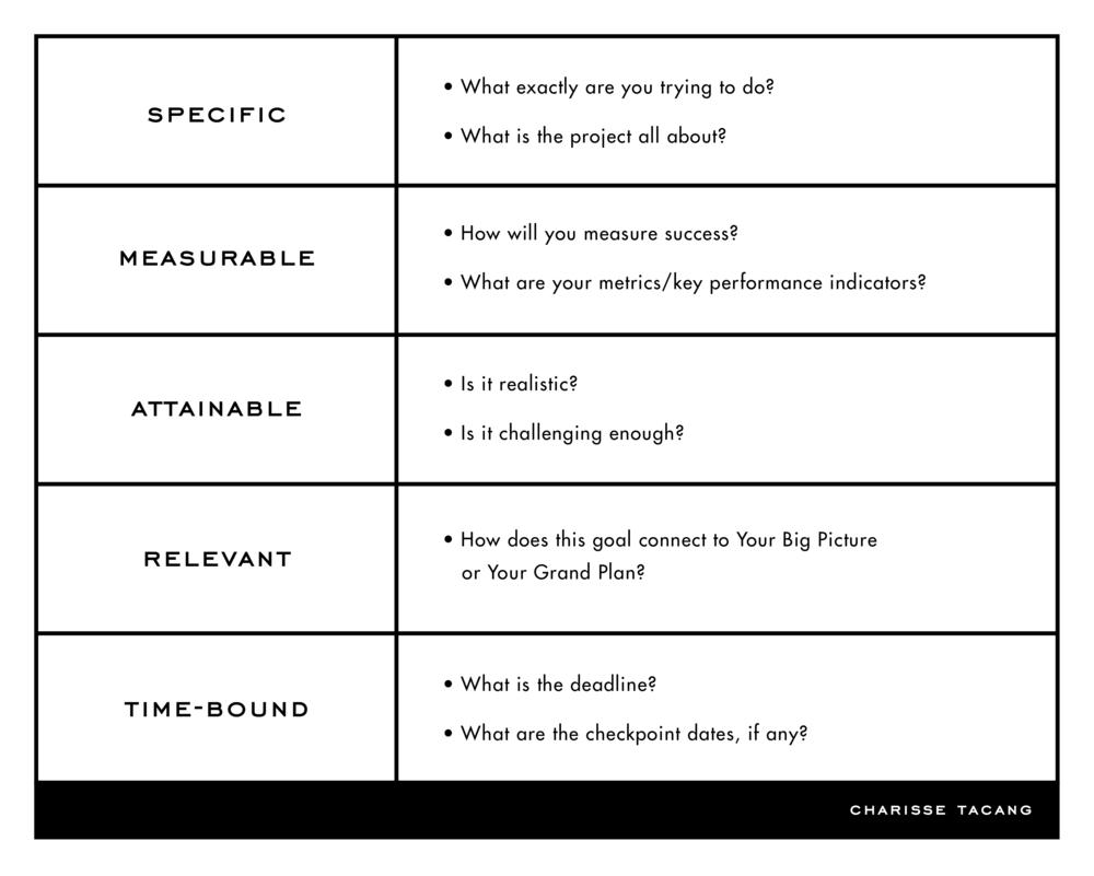 create-smarter-goals