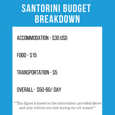 Santorini budget breakdown 2019