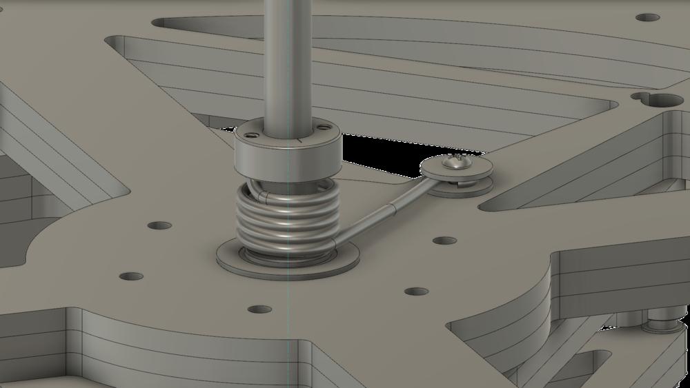 Detail of Spring Mechanism