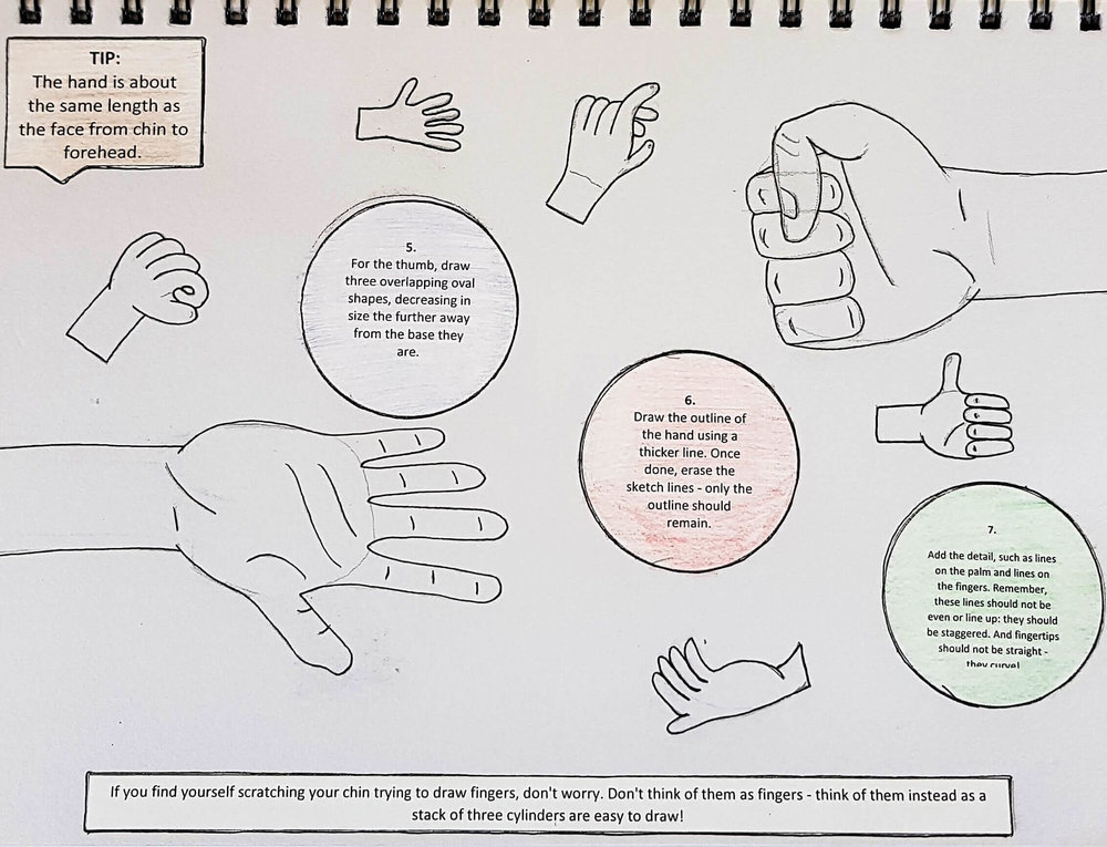 Day 6: Drawing hands continued