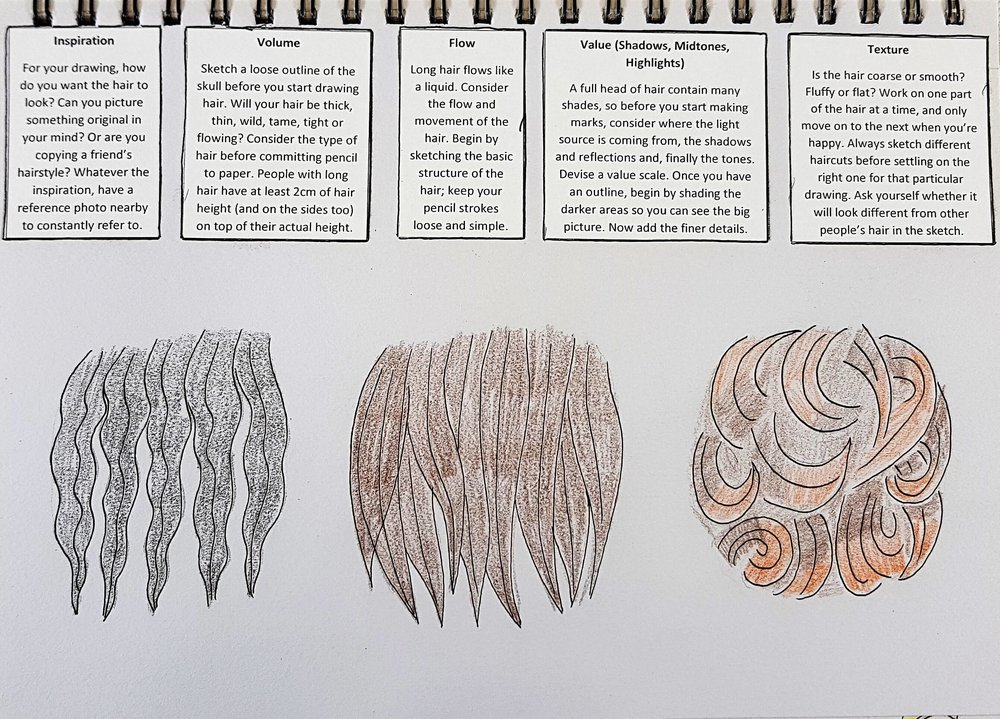Day 32: How to Draw Hair (part 2)
