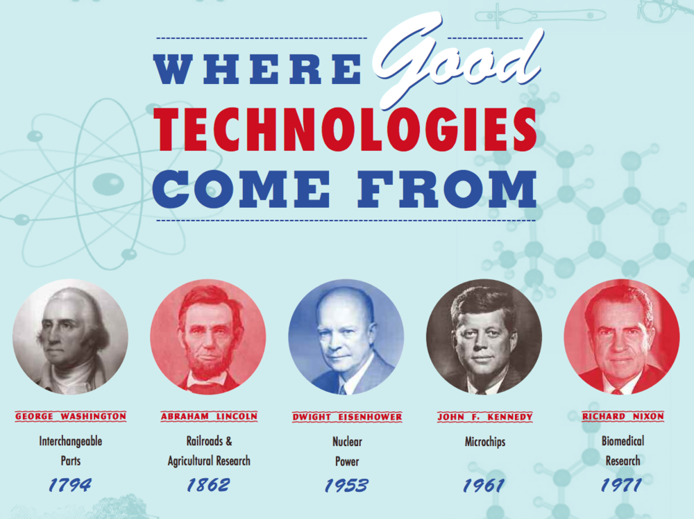 Where Good Technologies Come From: Case Studies in American Innovation