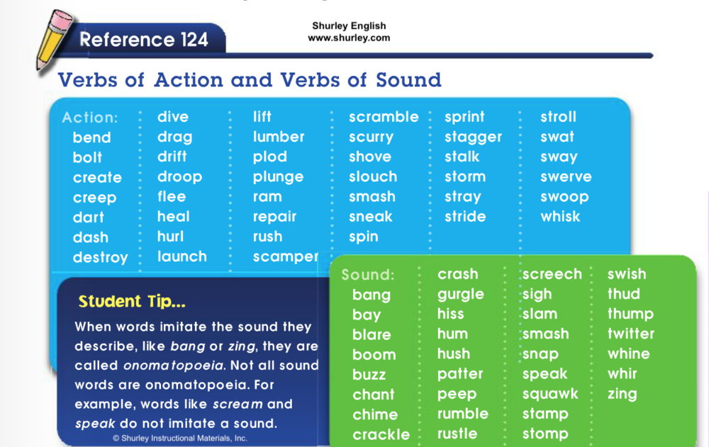 Verbs of Action and Verbs of Sound.png