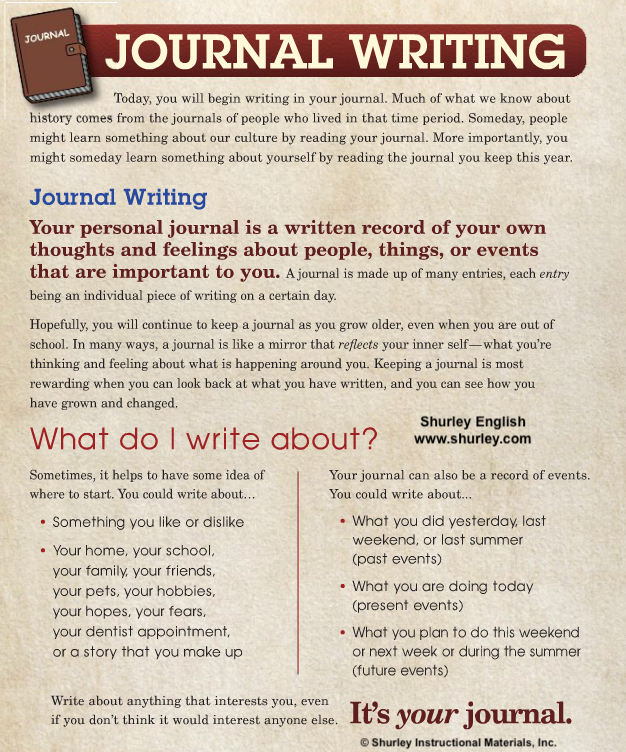 the value of journal writing and how to get started shurley