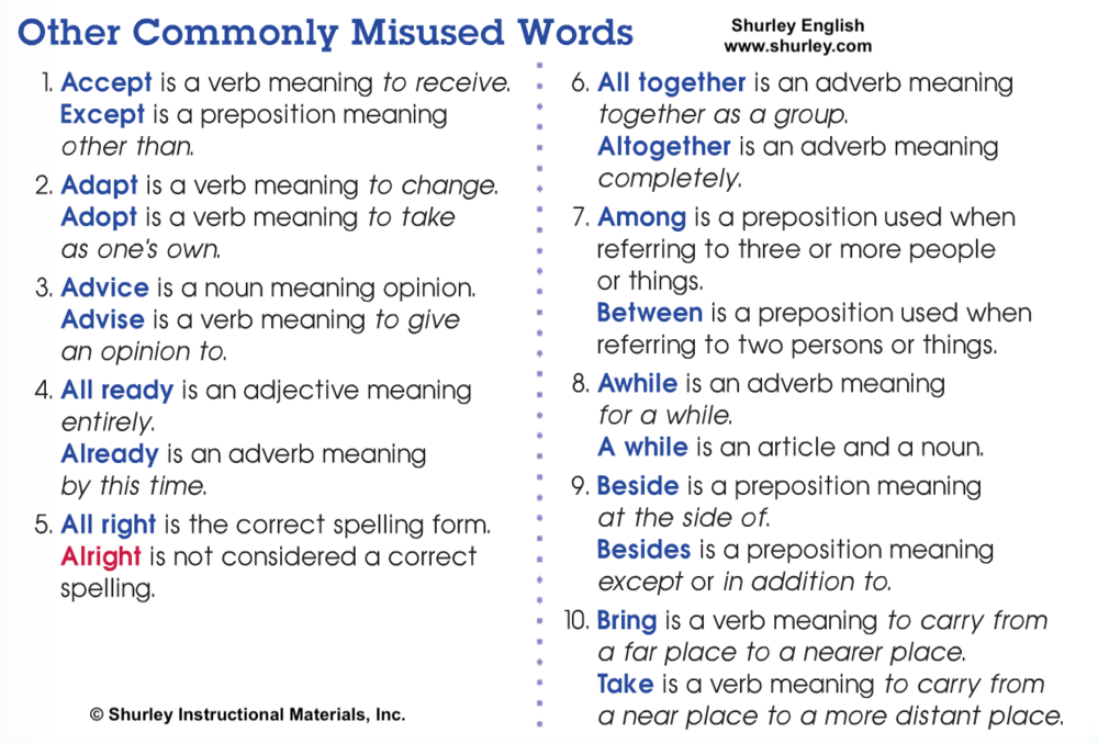 Other COmmonly Misused Words Shurley English.png