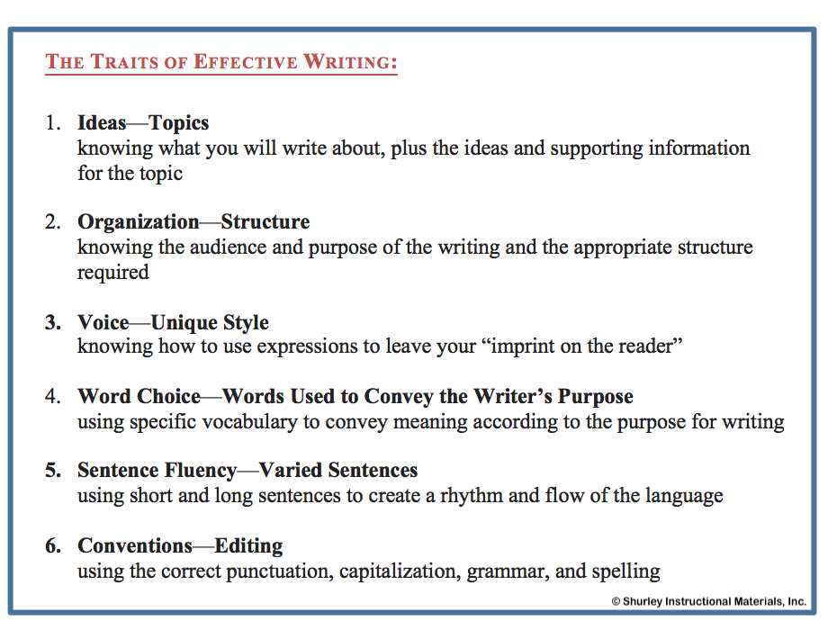 Traits of Effective Writing with Shurley English.png