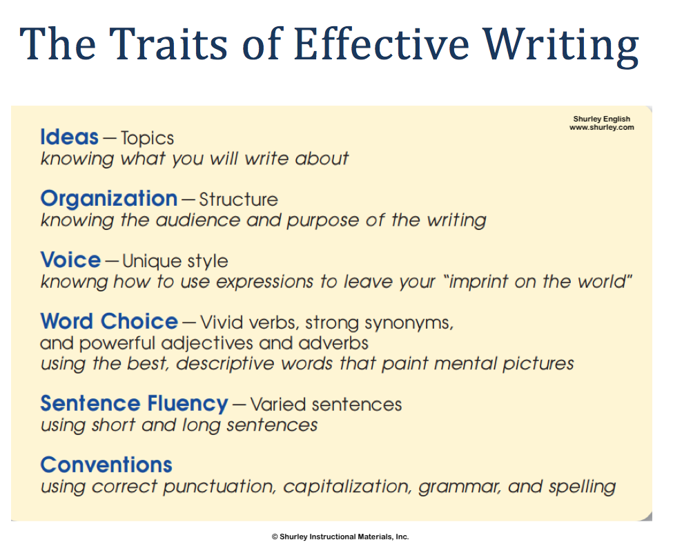 The Traits of Effective Writing with Shurley English.png