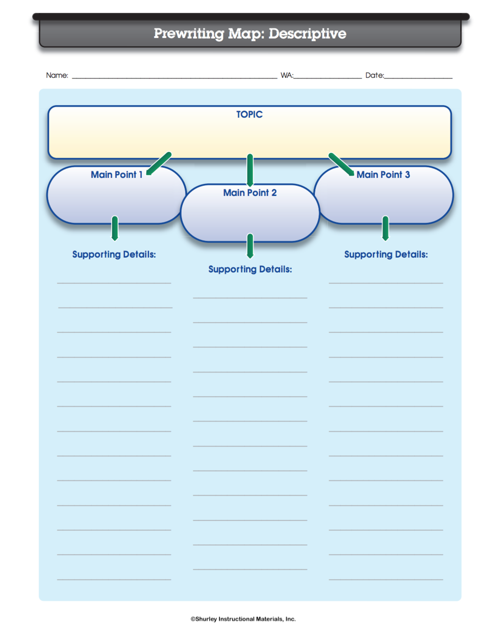 Descriptive Writing map with Shurley English.png
