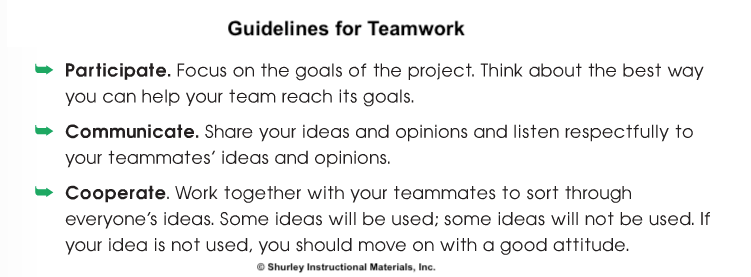 Guidelines for Teamwork with Shurley English.png