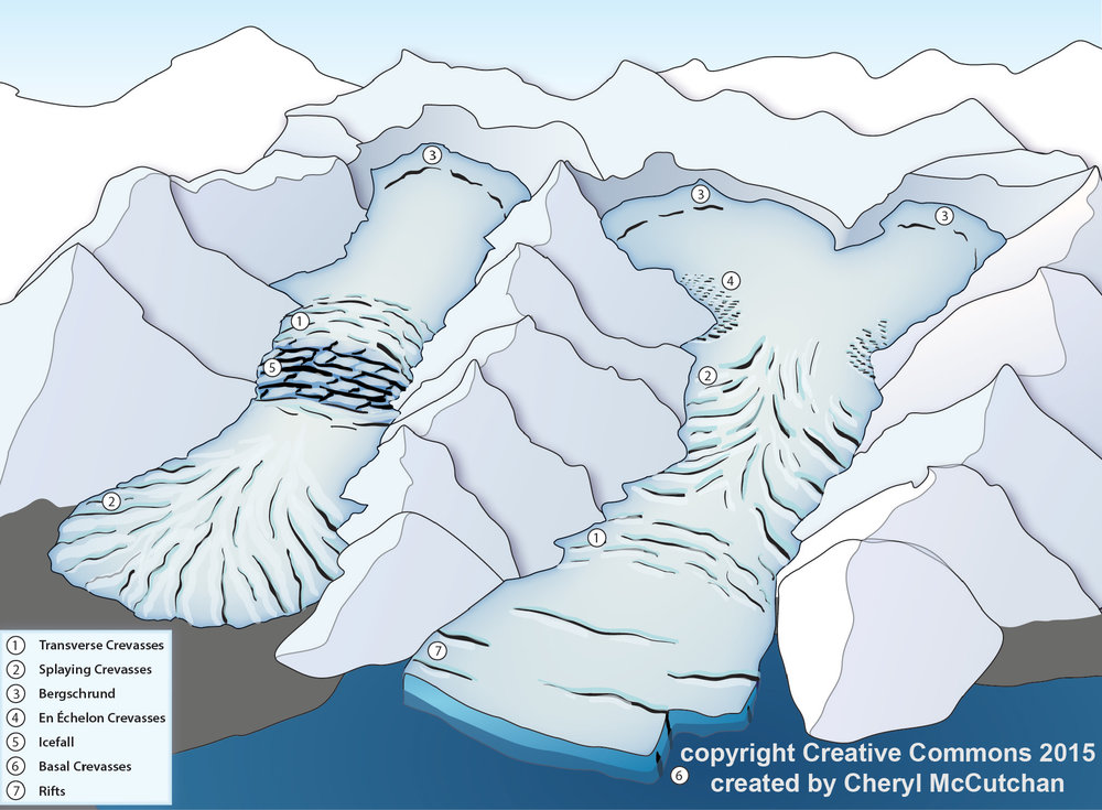 Mountains with glaciers