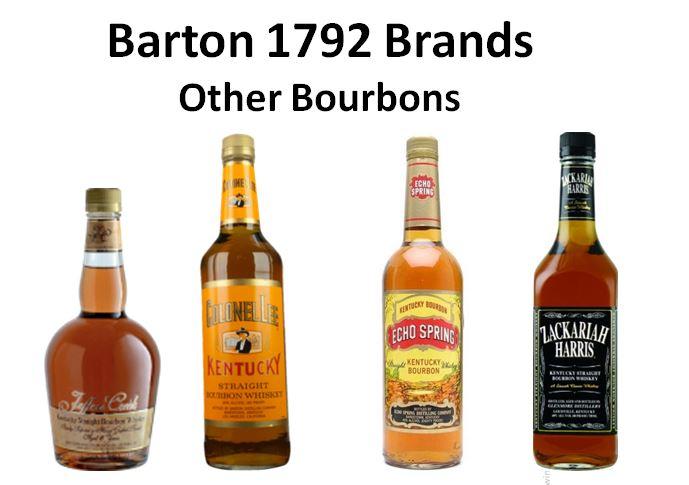 other Barton/1792 Bourbon Brands