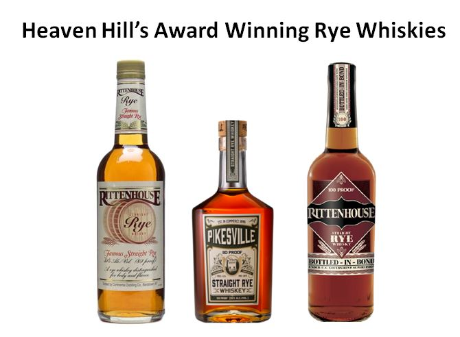 Heaven Hill's Award Winning Rye Whiskies