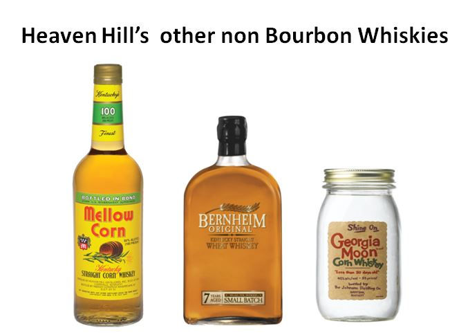 Heaven Hill's other Whiskey Types