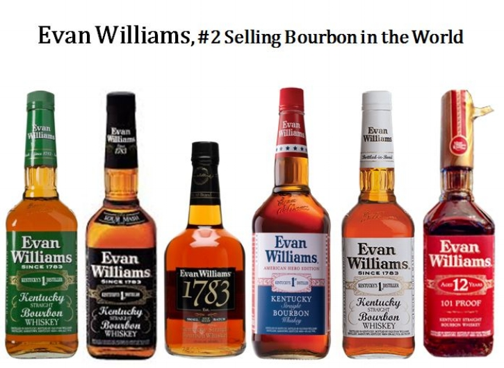 Evan Williams Signature Line