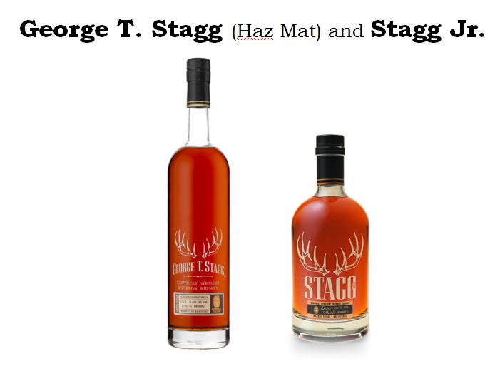George T. Stagg Brands
