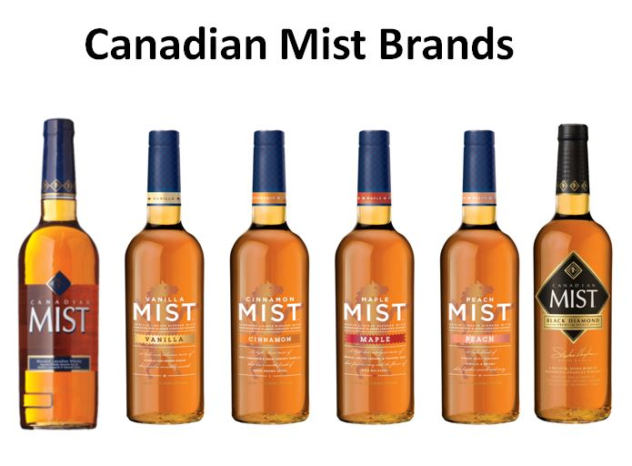 Canadian Mist Brands
