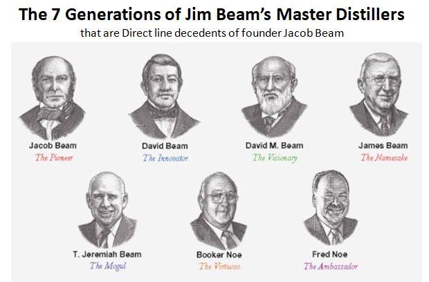 Beam Family.JPG