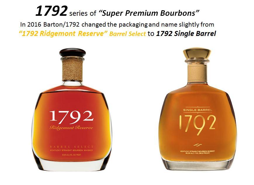 """1792 Ridgemont Reserve""Barrel Select"