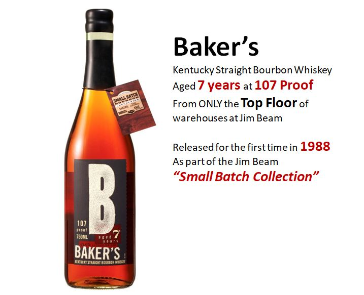 "Baker's , a   Kentucky Straight Bourbon Whiskey that is aged  7 years  at  107 Proof.  It is pulled from ONLY the  Top Floor  of warehouses at the Jim Beam Distillery.  It was originally released in  1988  for the first time as part of the Jim Beam   ""Small Batch Collection."""