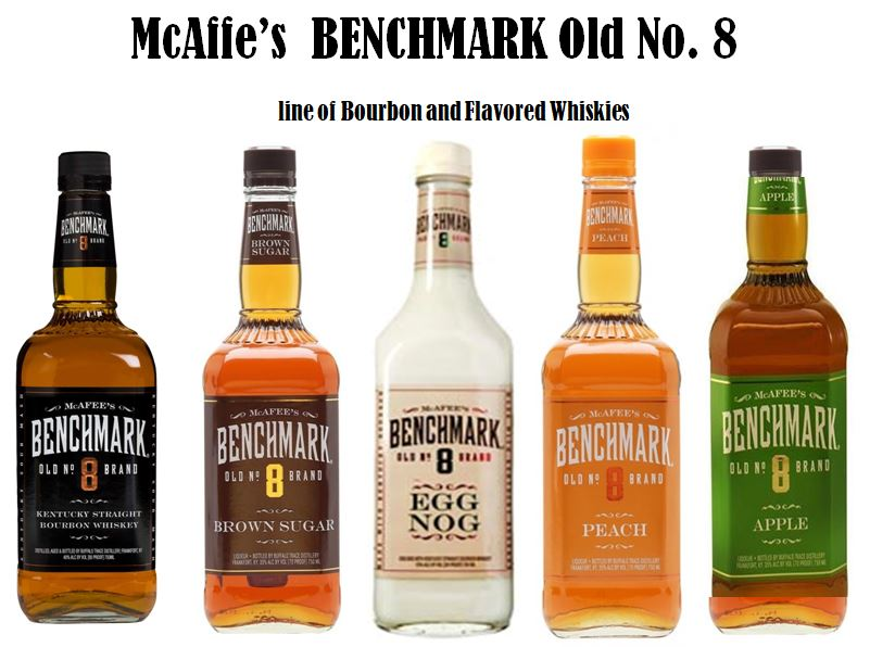 McAfee's Benchmark invented by Charlie Beam is one of two High Volume Economy Brands produced by the Buffalo Trace Distillery today (from left to right):  1.)   McAfee's Benchmark Old No. 8 Bourbon   (Compares favorably to Jack Daniel's Old No. 7)  2.)   Benchmark Brown Sugar    3.)   Benchmark Egg Nog   (a Popular Winter liqueur)  4.)   Benchmark Peach Whiskey    5.)   Benchmark Apple Whiskey
