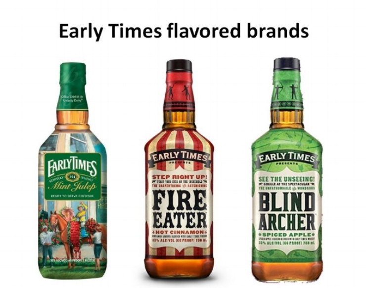Early Times Flavored Whiskies (from left to right): 1.)   Early Times Mint Julep,   2.)   Early Times Fire Eater   (Hot Cinnamon), 3.)   Early Times Blind Archer   (Spiced Apple).