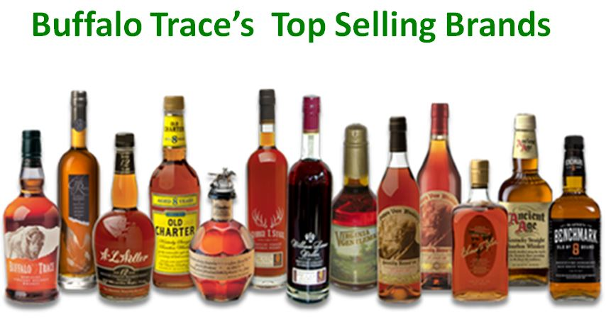 Master Distiller Harlen Wheatley   oversees the entire line of Buffalo Trace Brands
