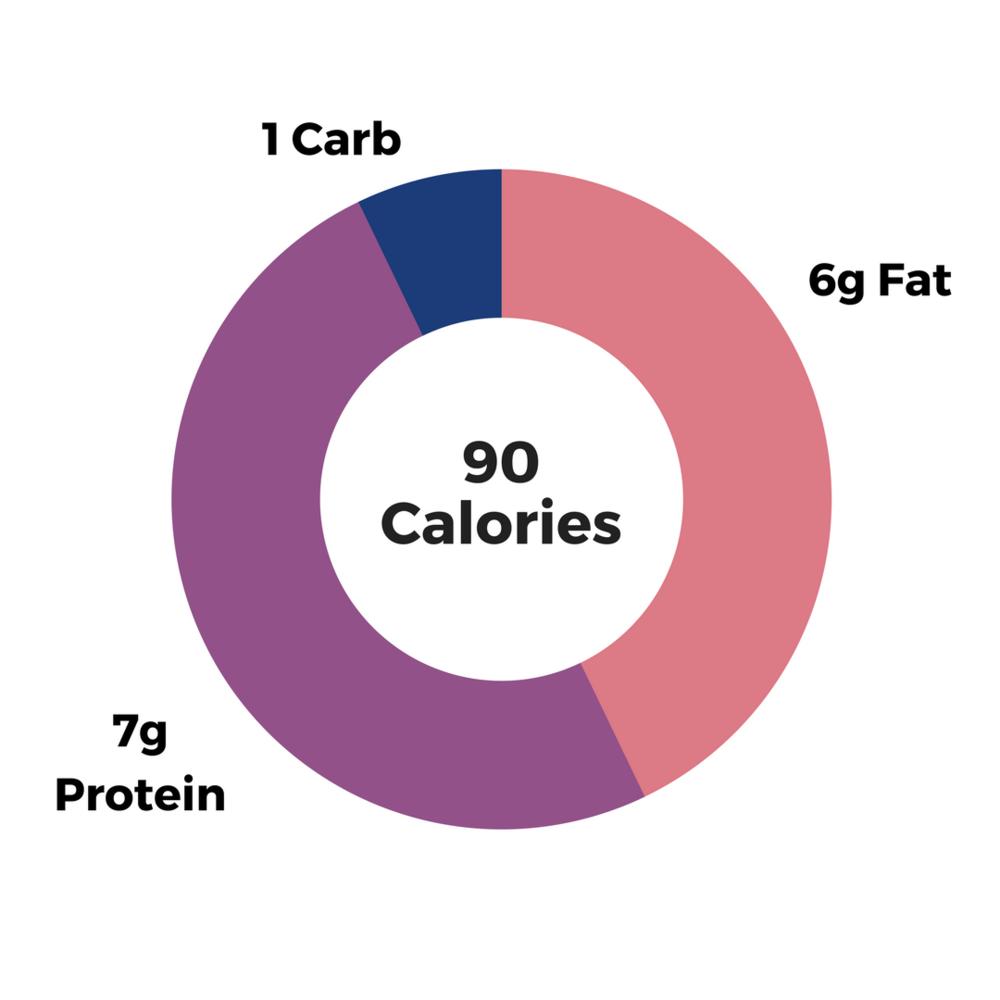 nutritionchart (1).png