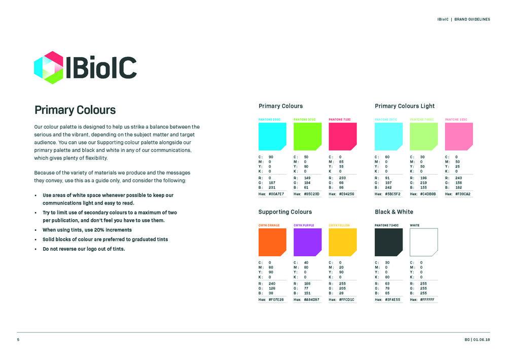 IBioIC_Brand_Guide_Page_05.jpg
