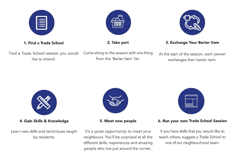 6 STEPS.jpg