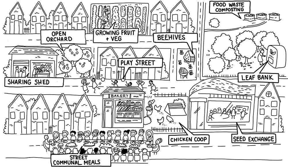 PC_Twonscape_NewLabels_Map_Neighbourhood_All.jpg