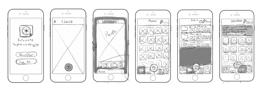 Excerpts from Fotonote's wireframe sketches.